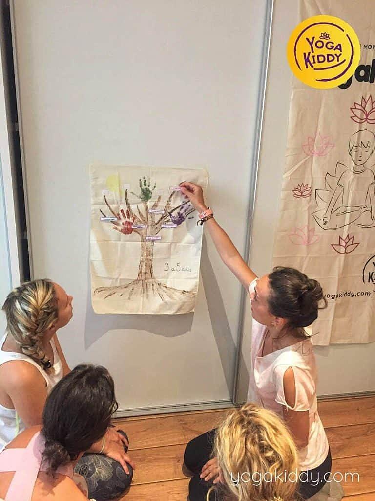 Yoga-para-niños-barcelona-españa-Formación-Internacional-de-Monitor-de-Yoga-Infantil-15-768x1024