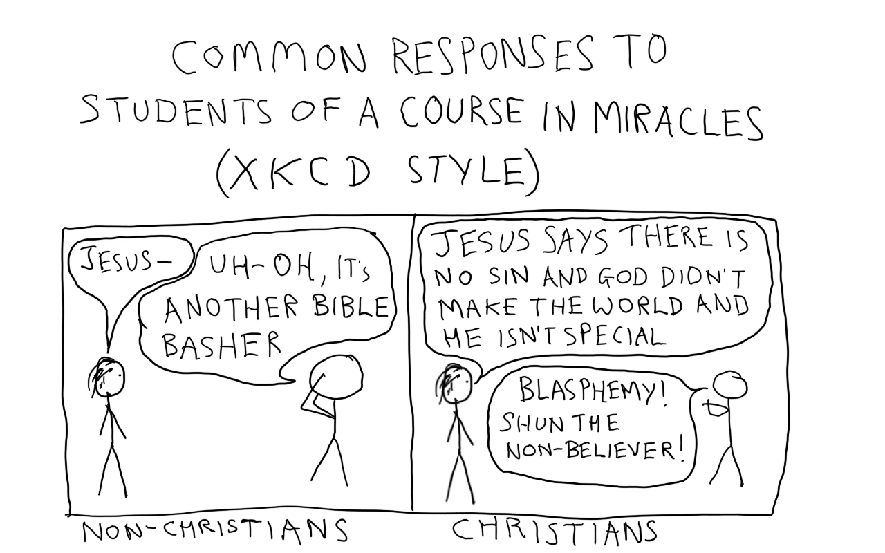 """Title says """"Common responses to students of A Course In Miracles (XKCD style)"""" then there are two panels of comic. The first panel showing how non-Christians respond, has two people in it. The first person says """"Jesus"""" but is then interrupted by the second person saying """"Uh-oh, it's another bible basher"""" and this person puts their hands to their head to try to somehow cope. The second panel showing how Christians respond, has the same first character but this time they get to finish what they were saying. They say """"Jesus says there is no sin and God didn't make the world and he (Jesus) isn't special"""" to which the other character (this time a Christian) responds """"Blasphemy! Shun the non-believer!"""" and puts their hands up to make a cross and ward away evil."""